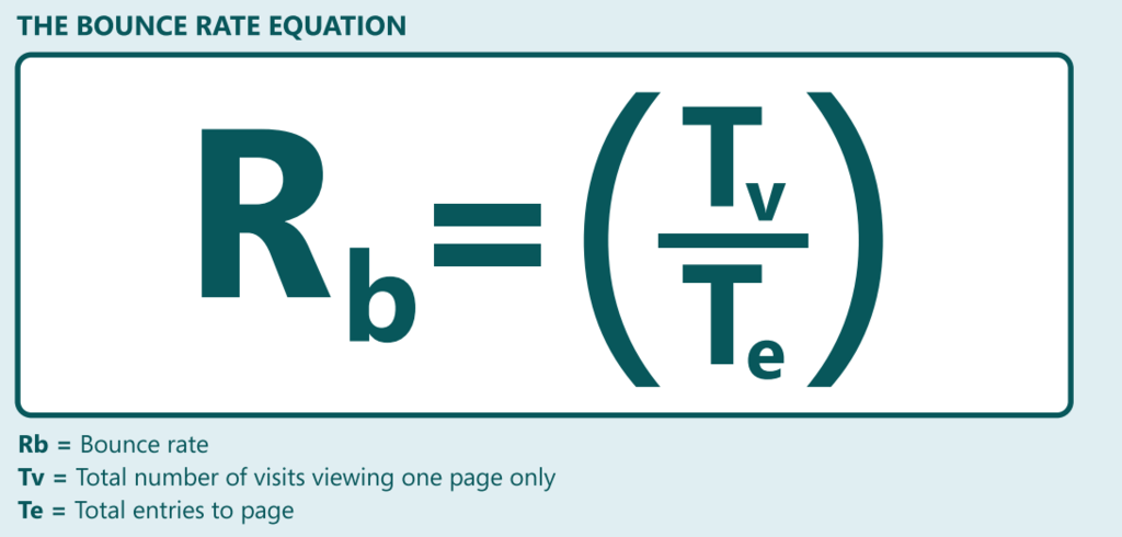 bounce-rate-formula