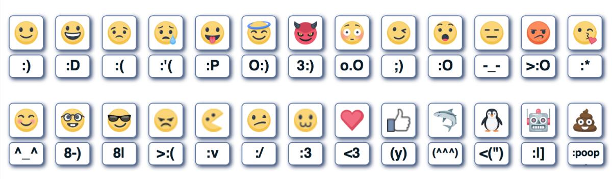 emoji_testo__facebook