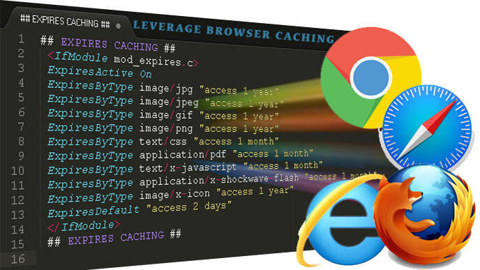 browser-caching